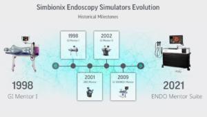 symulator endoskopowy
